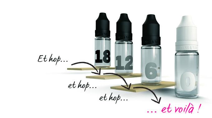 Taux de nicotine de e liquide